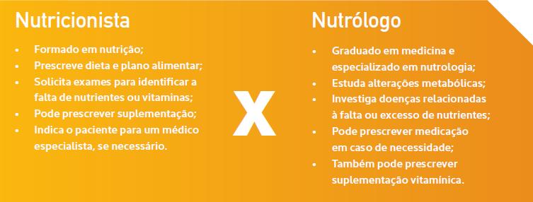 nutricionista x nutrólogo 1